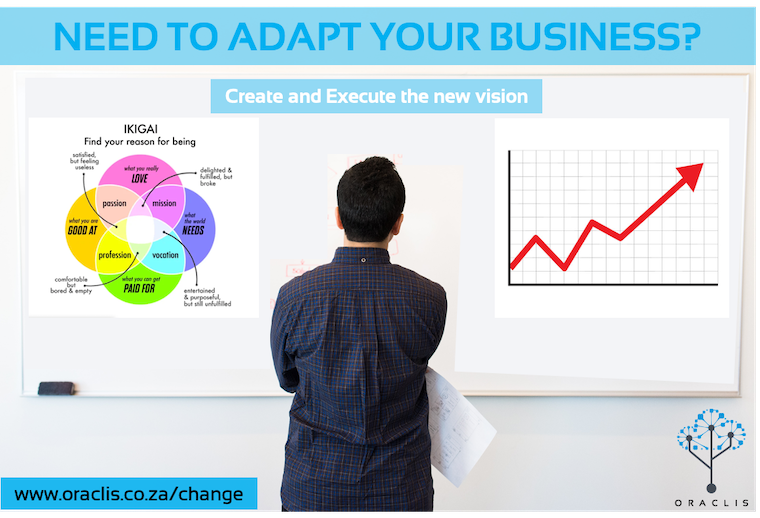 Change your Business