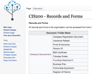 Wiki Document Management